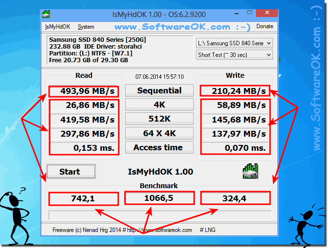 IsMyHdOK Benchmark-Points for SAMSUNG SSD 840!