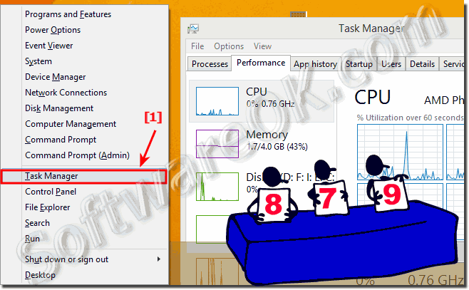 Task-Manager in Windows-X menu!
